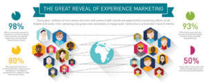 experiential marketing companies